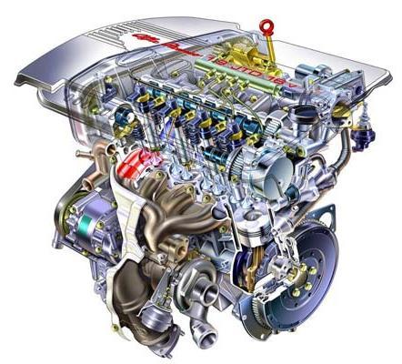 Как работает двигатель внутреннего сгорания. Видео онлайн.