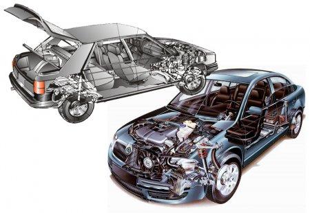 Устройство автомобиля. Общая информация