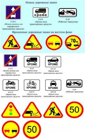 Новые дорожные знаки ГИБДД 2013