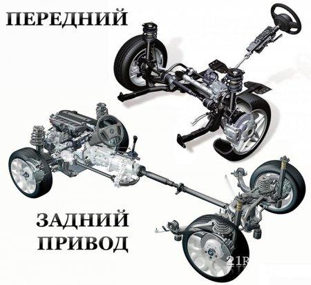 Какой привод автомобиля лучше? Передний или задний?