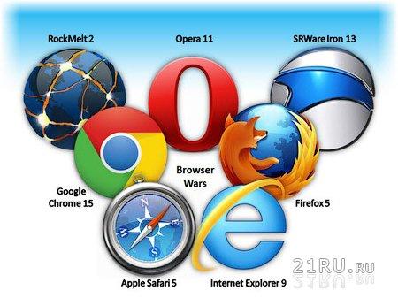 О браузерах, как о средстве просмотра информации в Интернете.